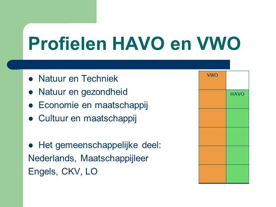 Profielen HAVO en VWO Natuur en Techniek Natuur en gezondheid