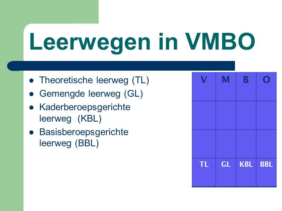 Leerwegen in VMBO Theoretische leerweg (TL) Gemengde leerweg (GL)