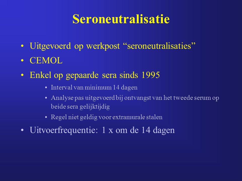 Seroneutralisatie Uitgevoerd op werkpost seroneutralisaties CEMOL