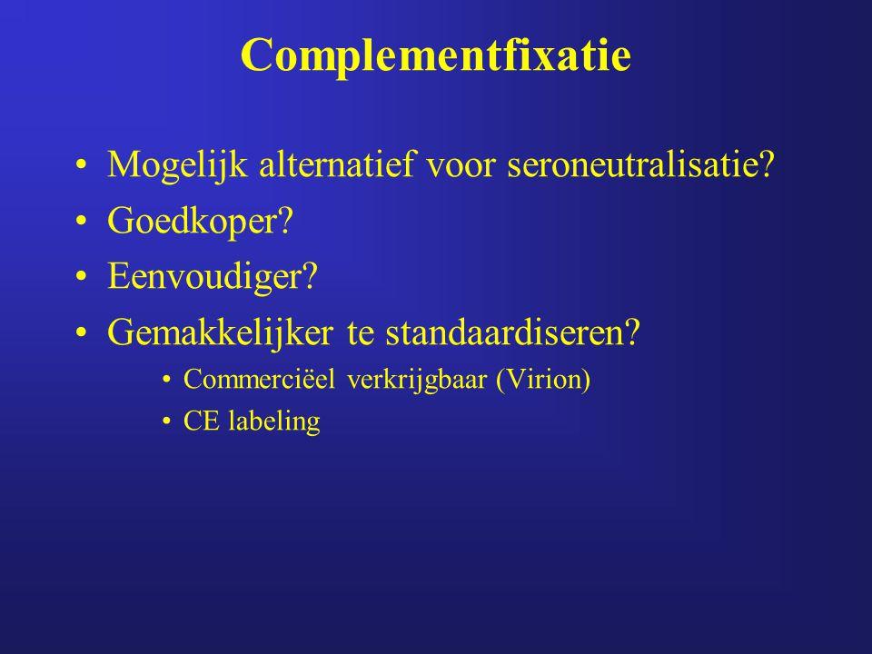 Complementfixatie Mogelijk alternatief voor seroneutralisatie