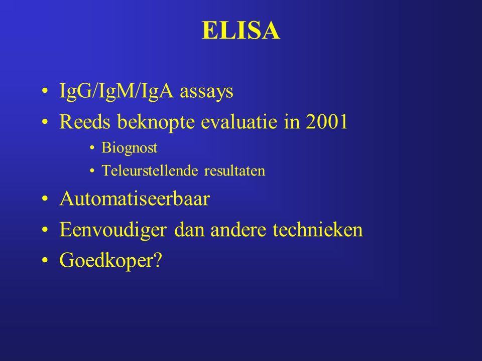 ELISA IgG/IgM/IgA assays Reeds beknopte evaluatie in 2001
