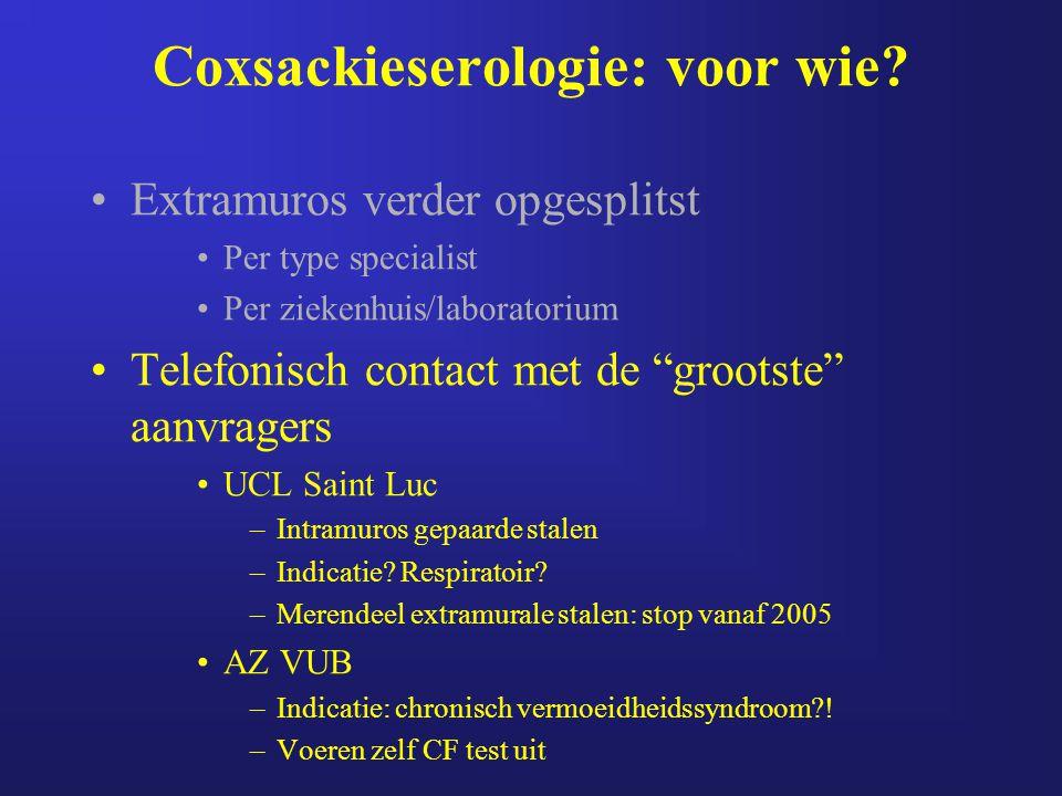 Coxsackieserologie: voor wie