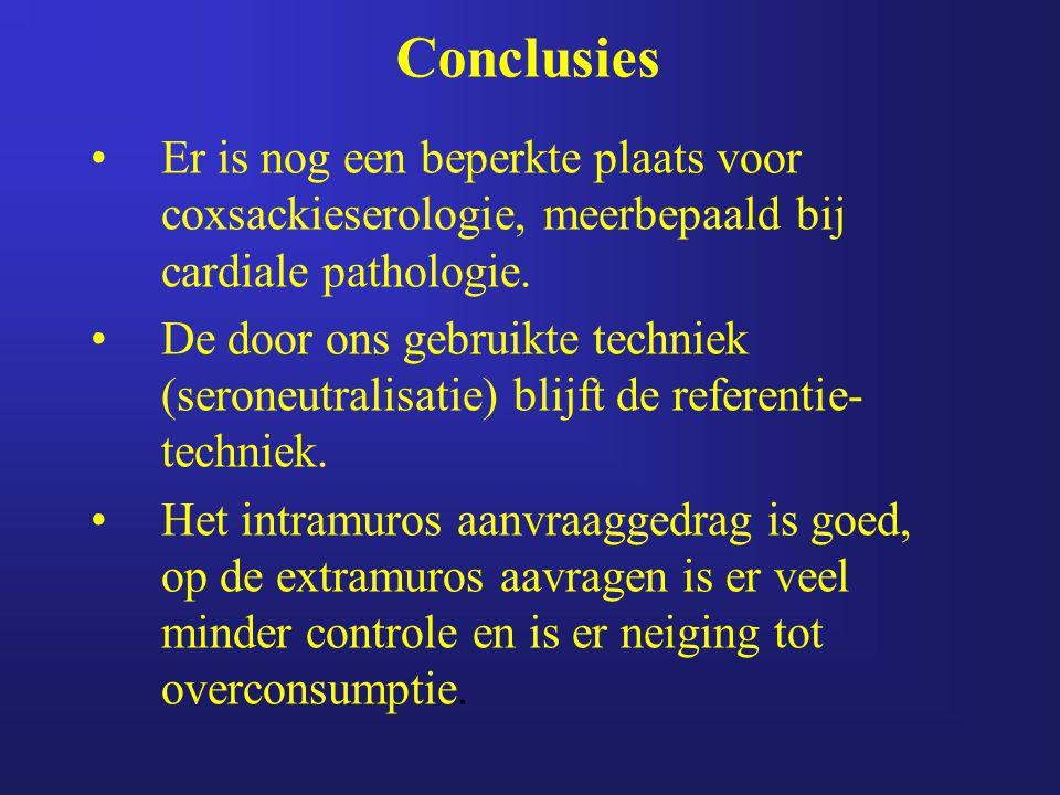 Conclusies Er is nog een beperkte plaats voor coxsackieserologie, meerbepaald bij cardiale pathologie.