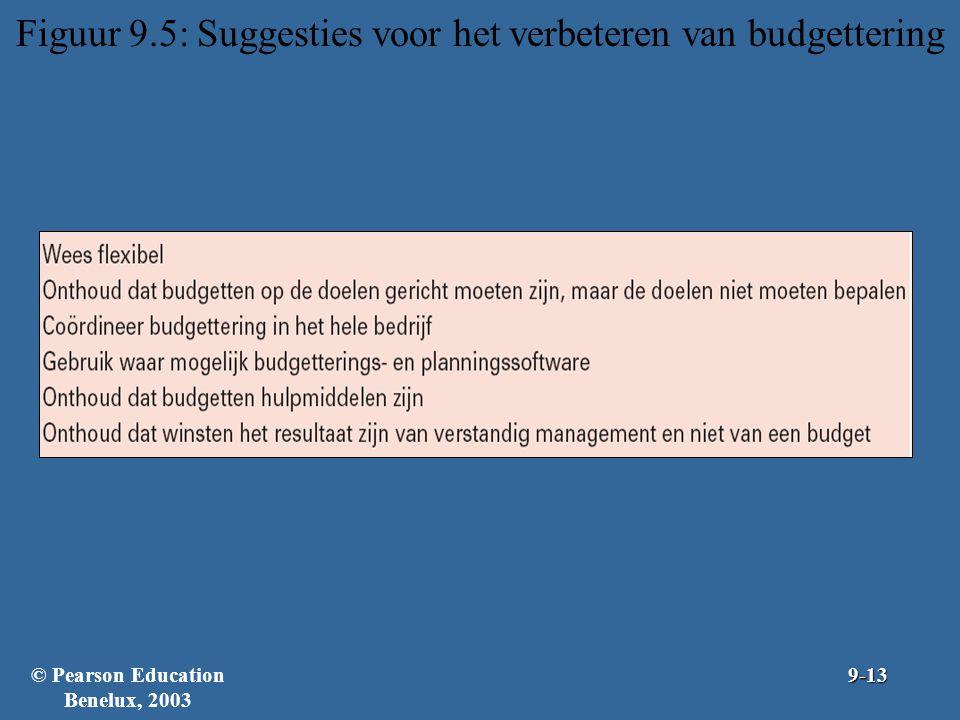 Figuur 9.5: Suggesties voor het verbeteren van budgettering