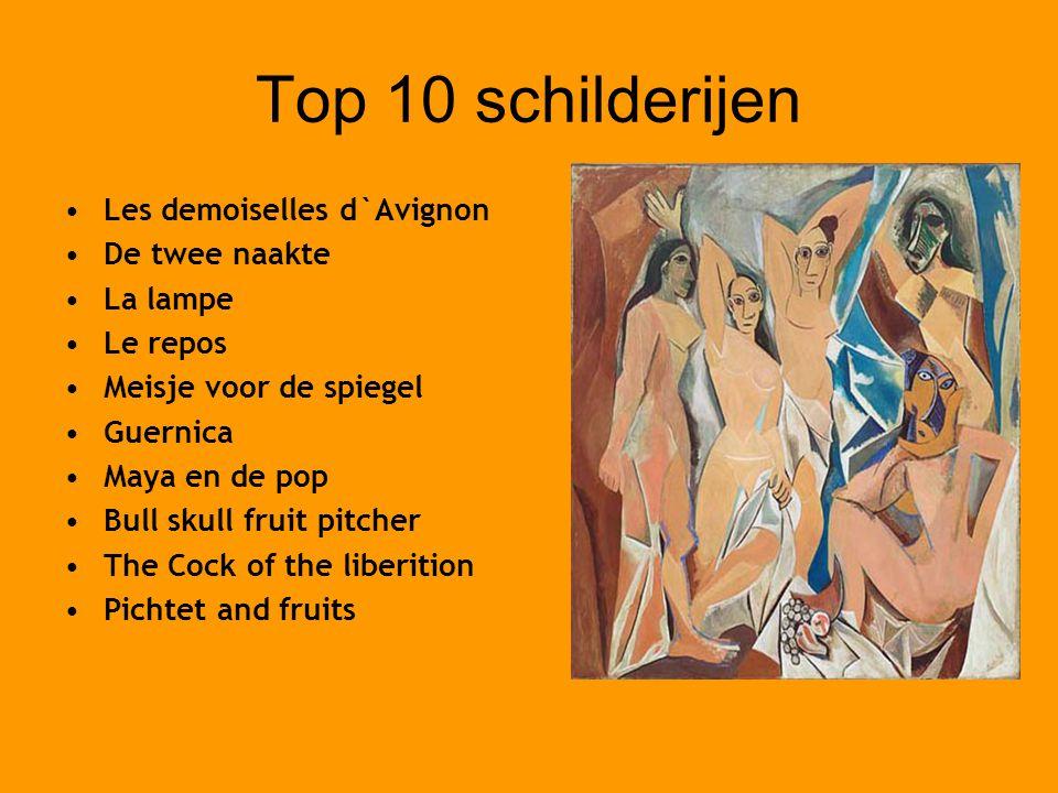 Top 10 schilderijen Les demoiselles d`Avignon De twee naakte La lampe