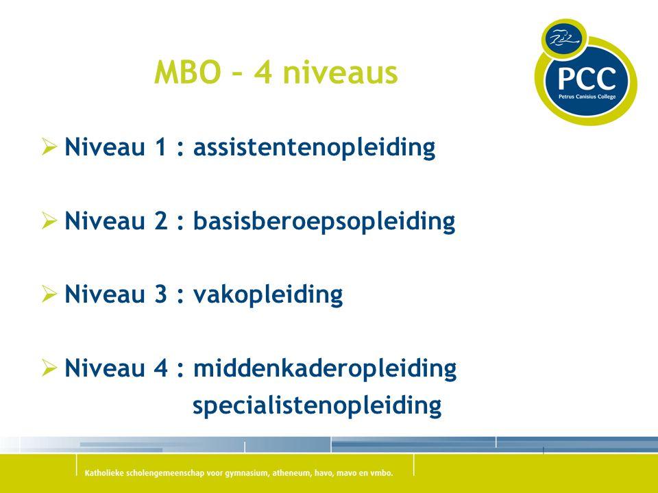 MBO – 4 niveaus Niveau 1 : assistentenopleiding