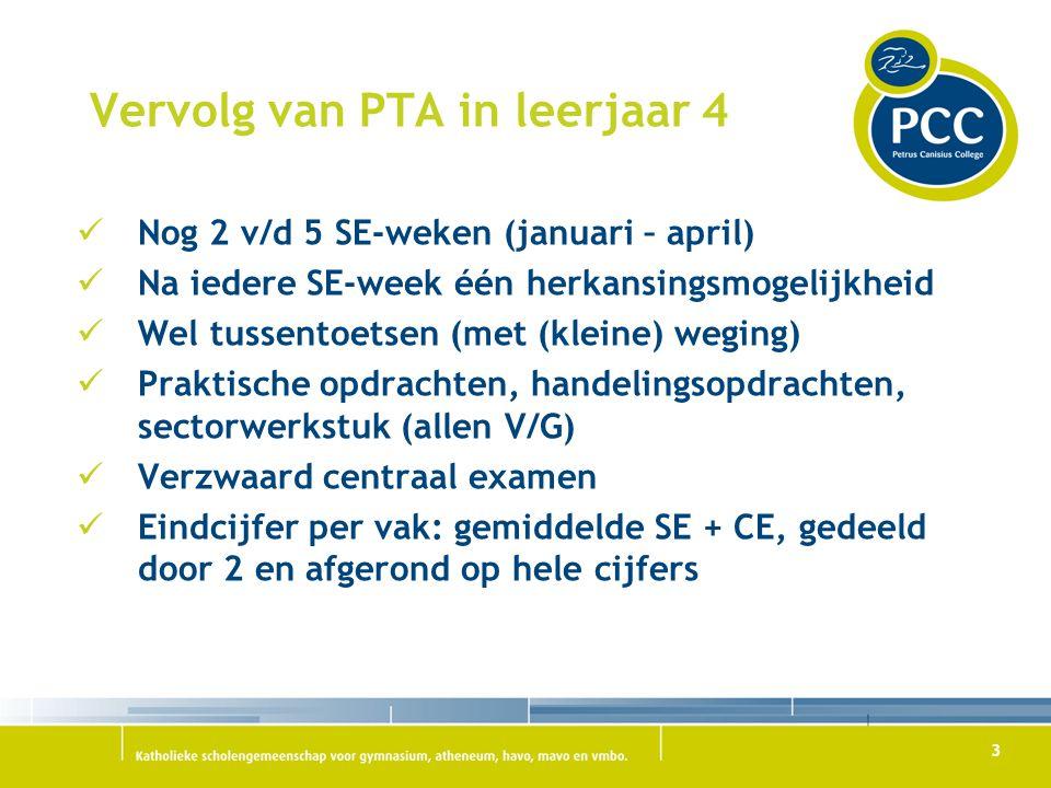 Vervolg van PTA in leerjaar 4