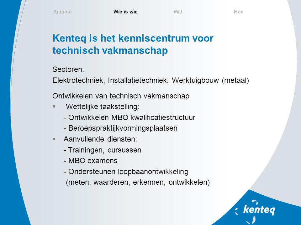 Kenteq is het kenniscentrum voor technisch vakmanschap