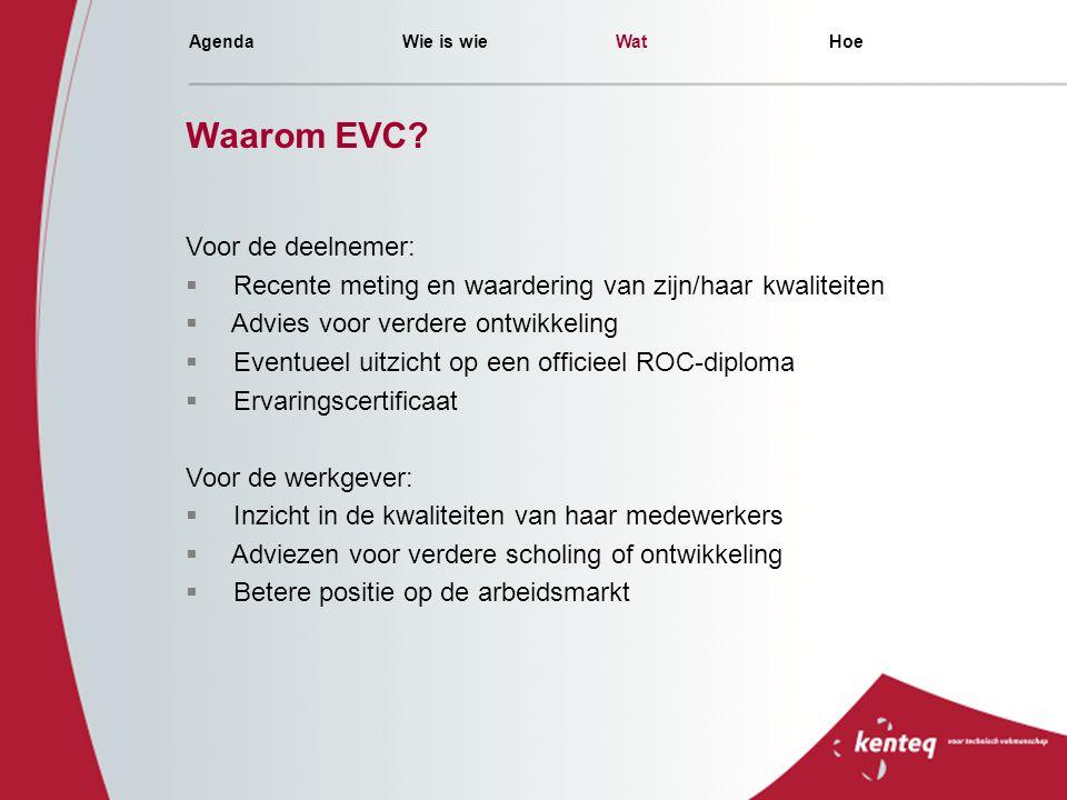 Waarom EVC Voor de deelnemer: