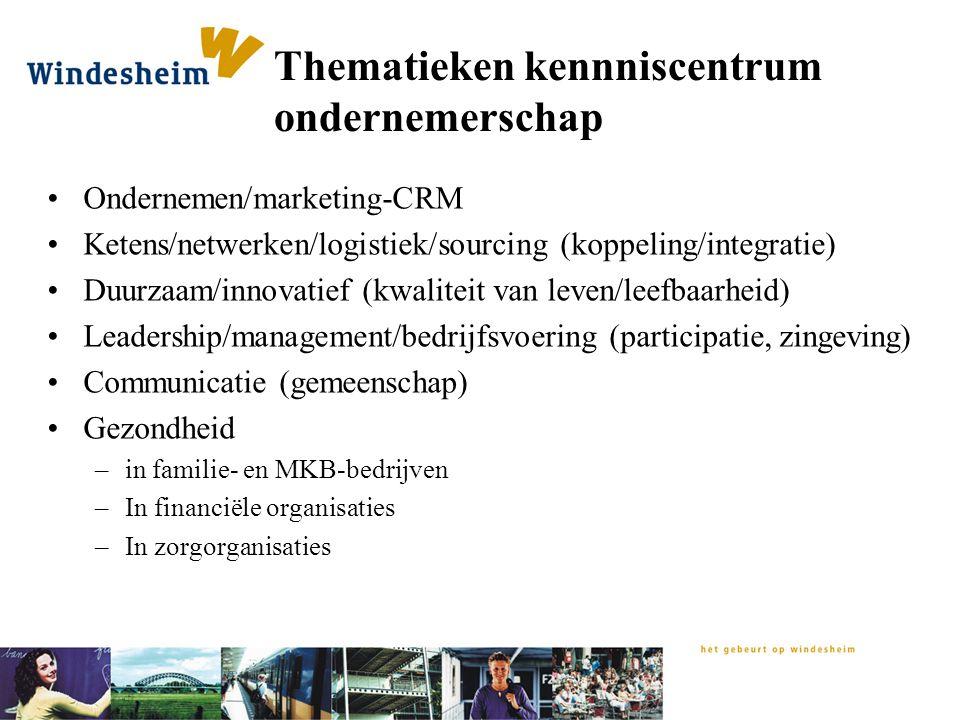 Thematieken kennniscentrum ondernemerschap