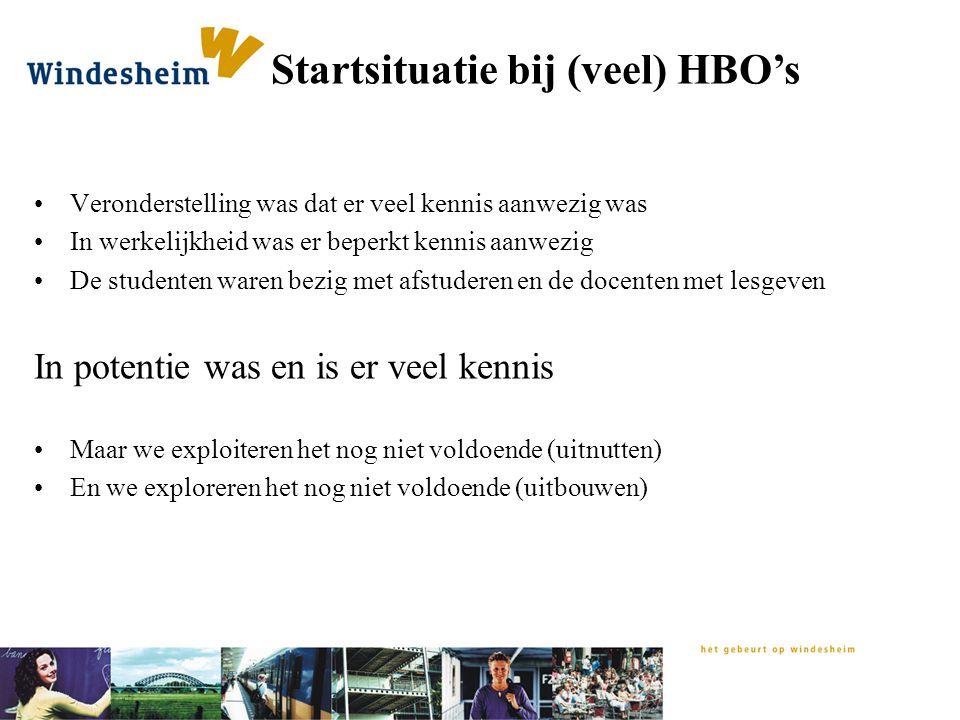 Startsituatie bij (veel) HBO's