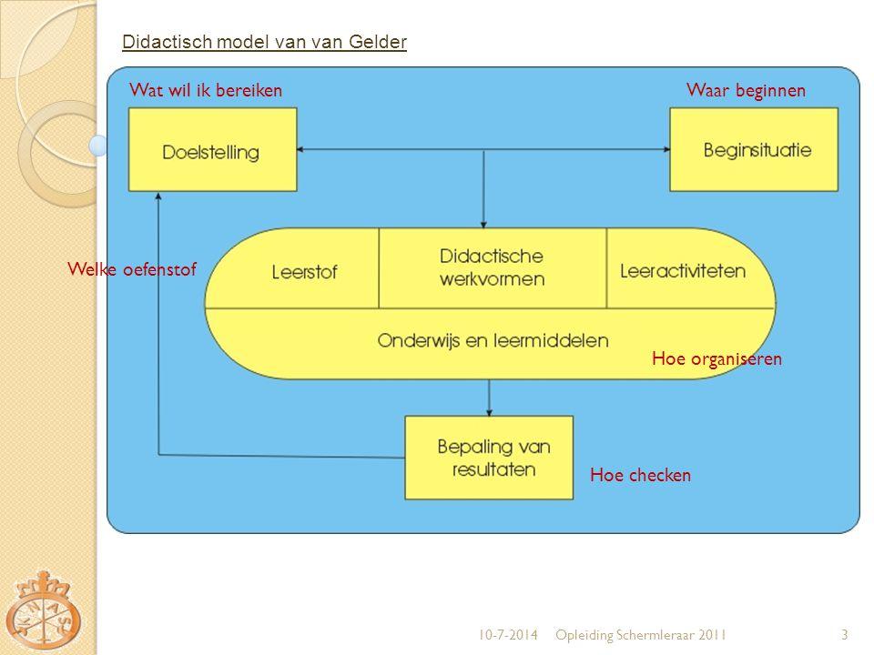 Didactisch model van van Gelder
