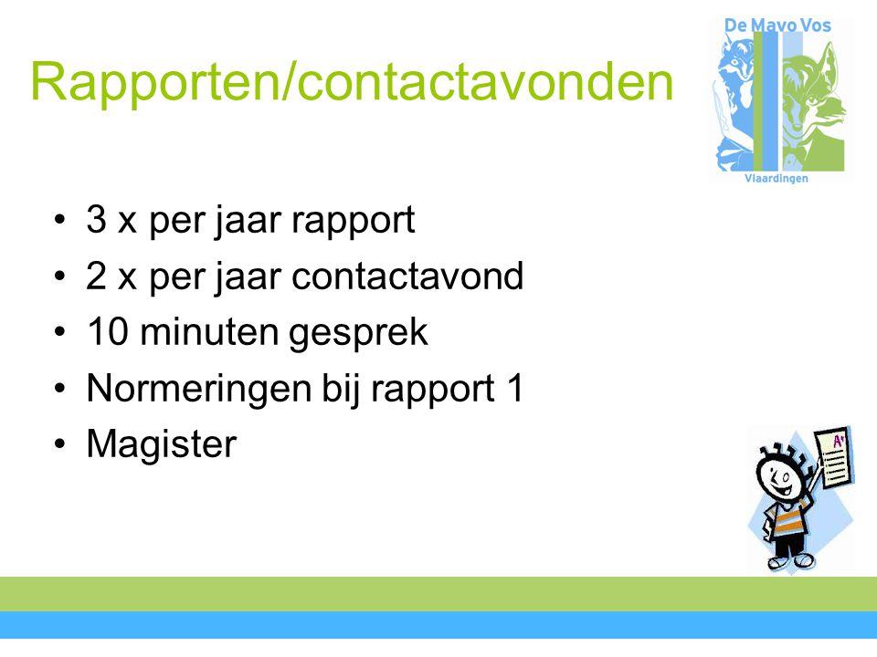 Rapporten/contactavonden