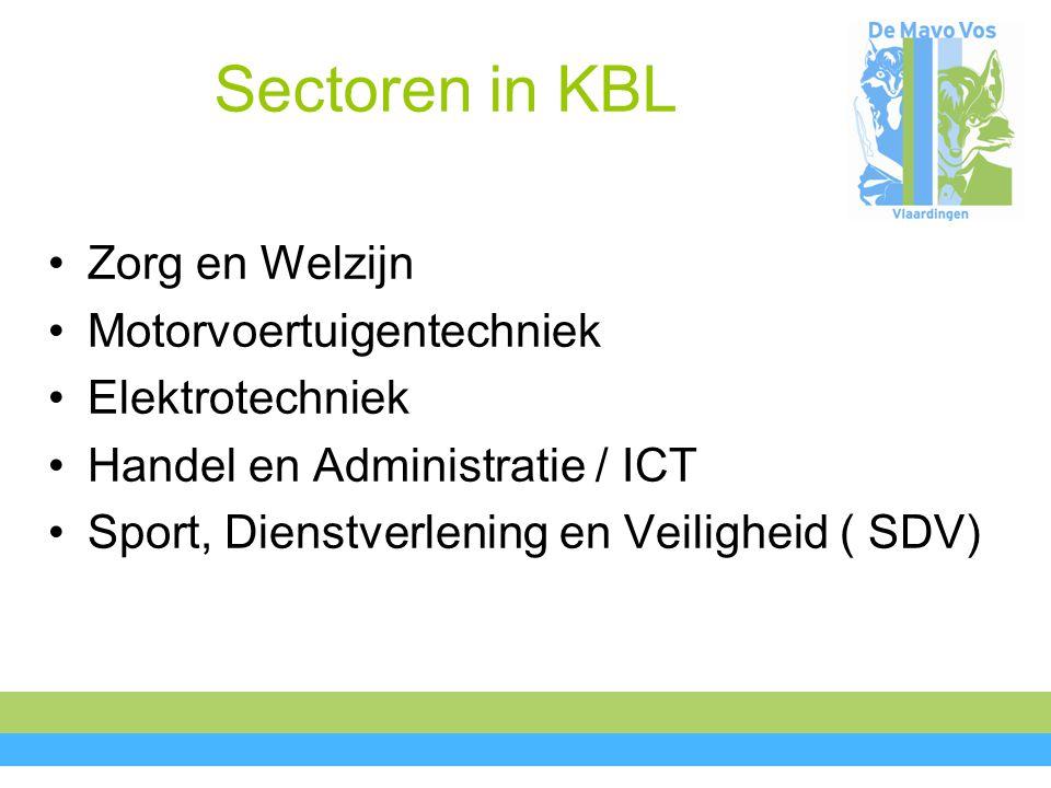 Sectoren in KBL Zorg en Welzijn Motorvoertuigentechniek