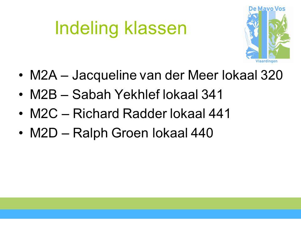 Indeling klassen M2A – Jacqueline van der Meer lokaal 320