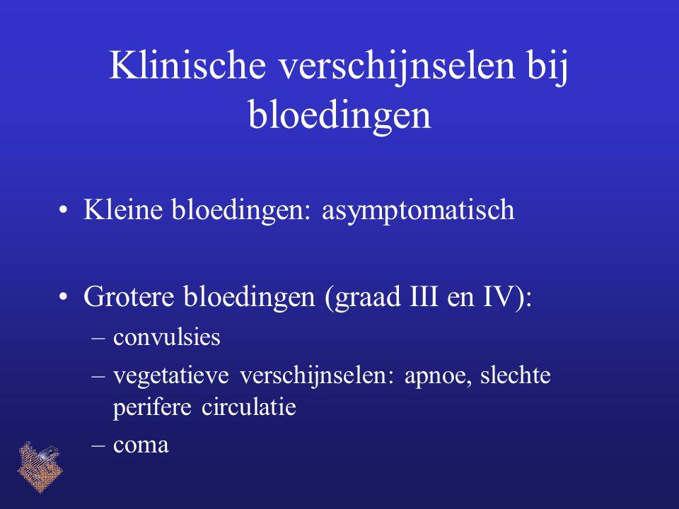 Klinische verschijnselen bij bloedingen