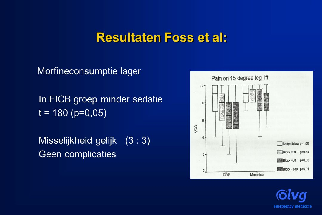 Resultaten Foss et al: Morfineconsumptie lager