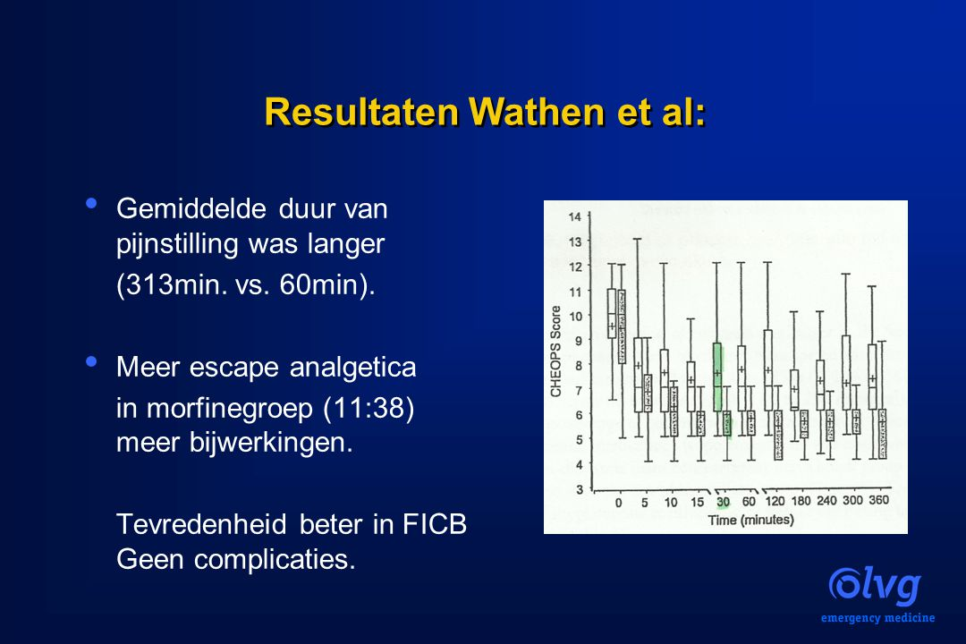 Resultaten Wathen et al: