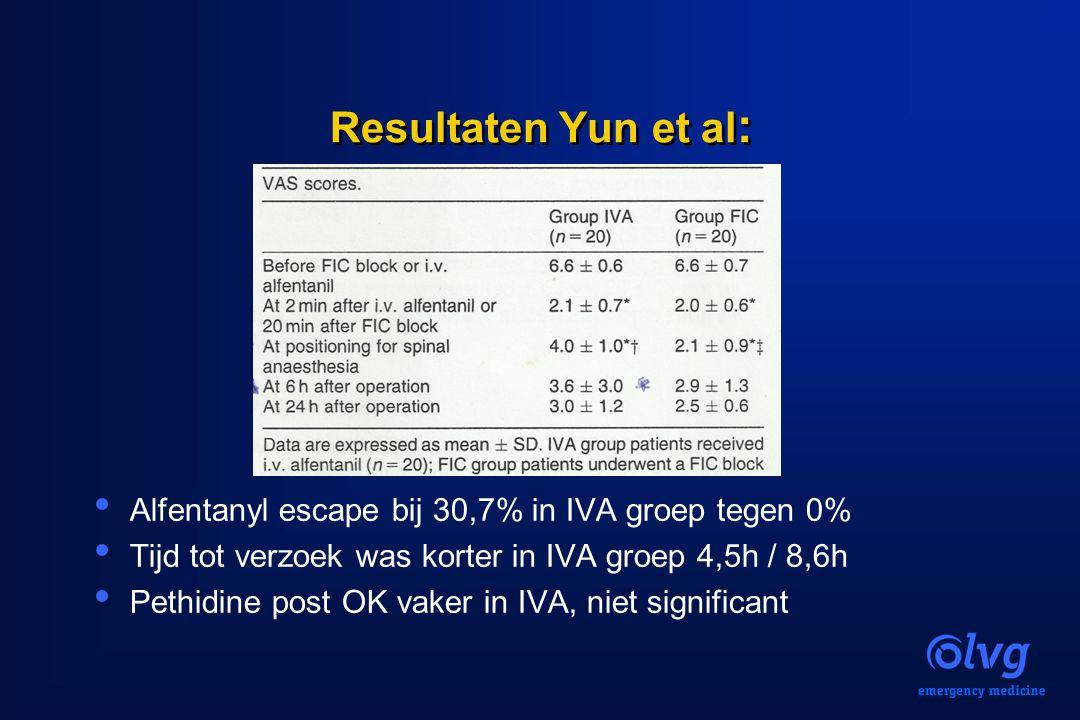 Resultaten Yun et al: Alfentanyl escape bij 30,7% in IVA groep tegen 0% Tijd tot verzoek was korter in IVA groep 4,5h / 8,6h.
