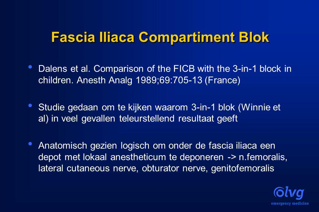 Fascia Iliaca Compartiment Blok