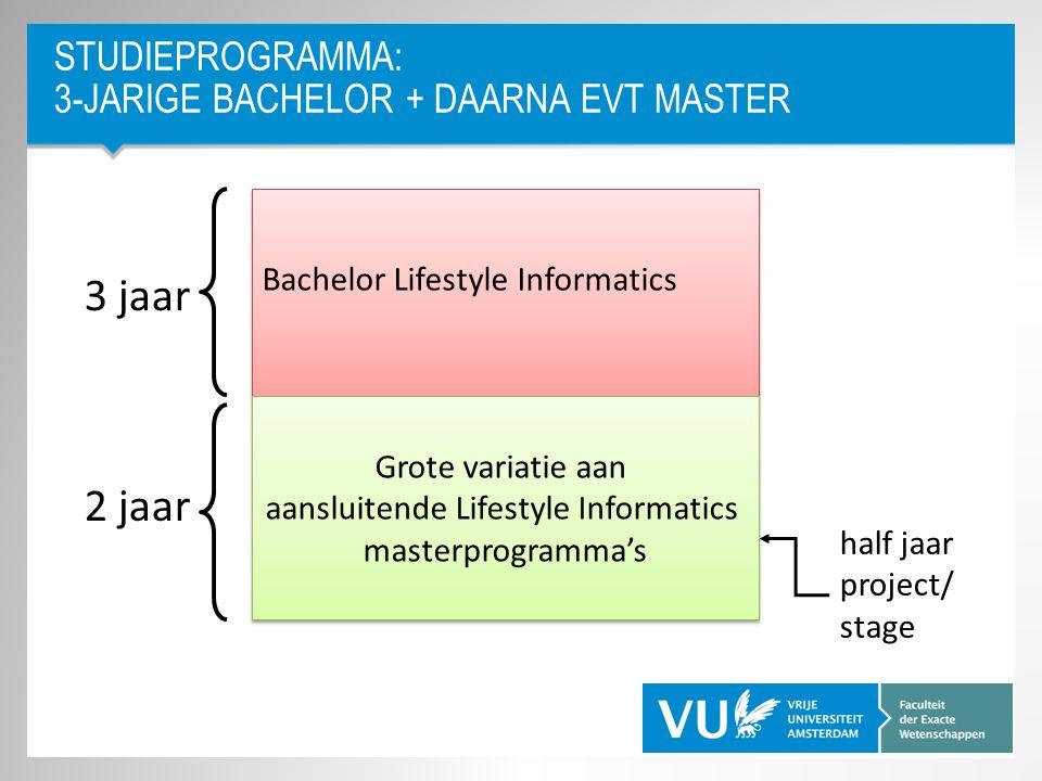 Studieprogramma: 3-jarige Bachelor + daarna evt Master