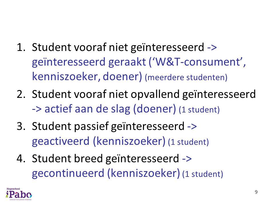 Student vooraf niet geïnteresseerd -> geïnteresseerd geraakt ('W&T-consument', kenniszoeker, doener) (meerdere studenten)