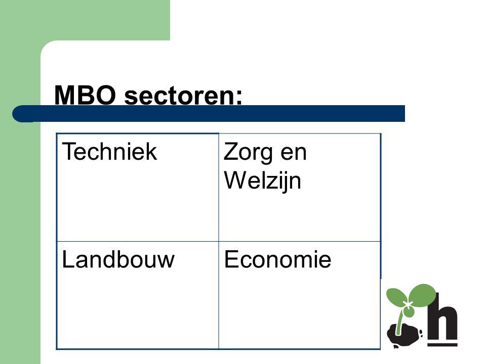 MBO sectoren: Techniek Zorg en Welzijn Landbouw Economie
