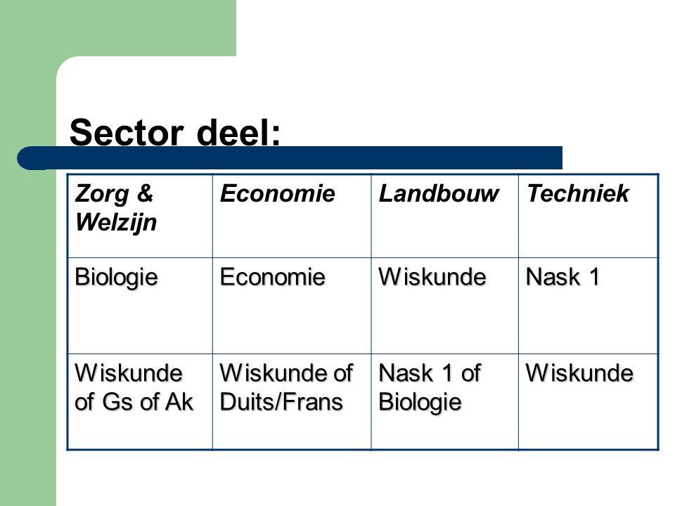 Sector deel: Zorg & Welzijn Economie Landbouw Techniek Biologie