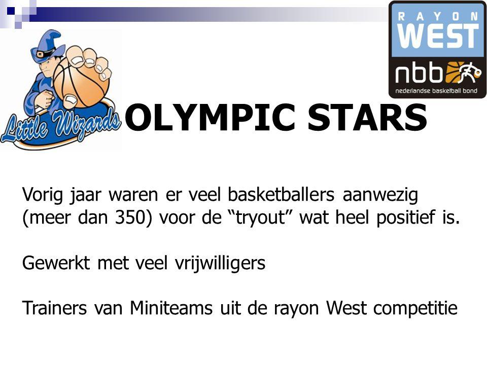 OLYMPIC STARS Vorig jaar waren er veel basketballers aanwezig (meer dan 350) voor de tryout wat heel positief is.
