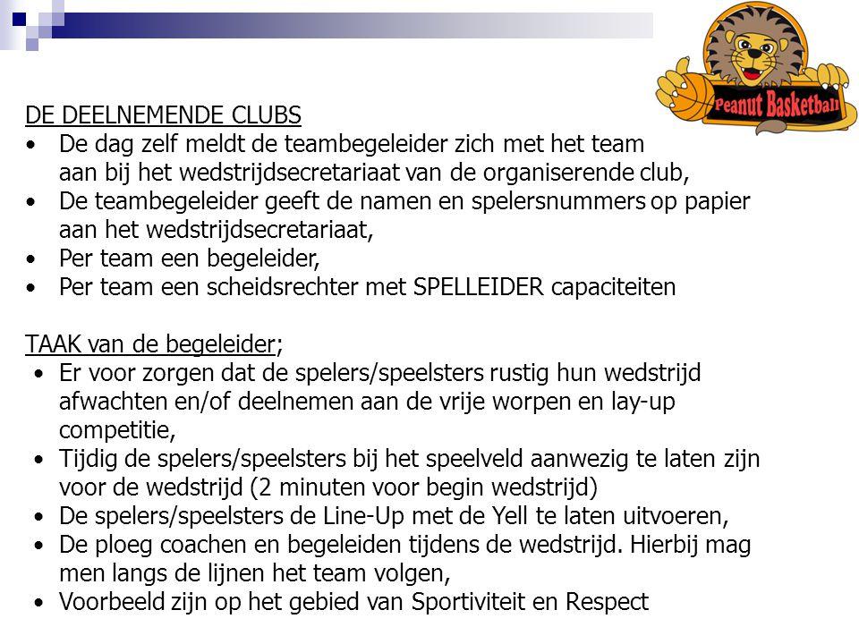 DE DEELNEMENDE CLUBS De dag zelf meldt de teambegeleider zich met het team. aan bij het wedstrijdsecretariaat van de organiserende club,