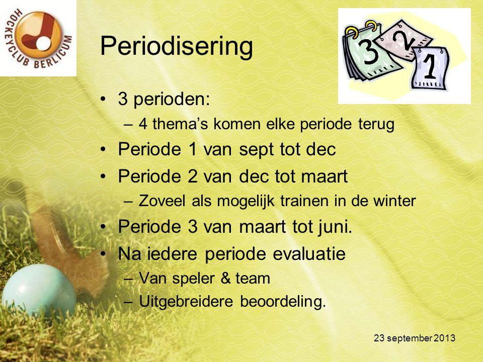 Periodisering 3 perioden: Periode 1 van sept tot dec