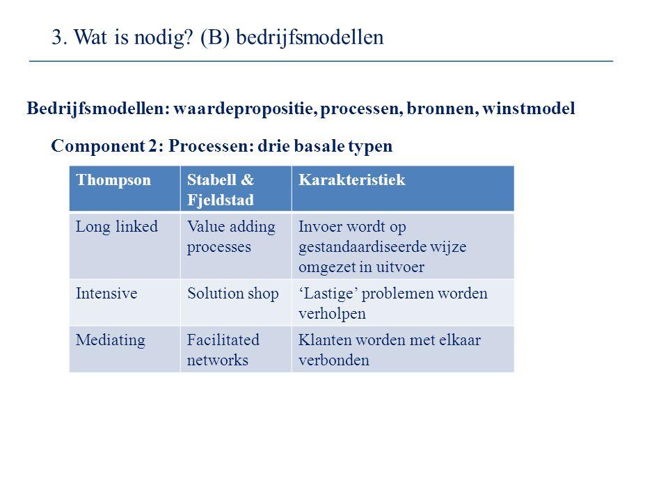 3. Wat is nodig (B) bedrijfsmodellen