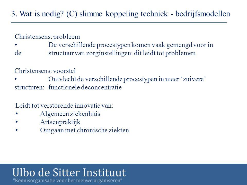 3. Wat is nodig (C) slimme koppeling techniek - bedrijfsmodellen