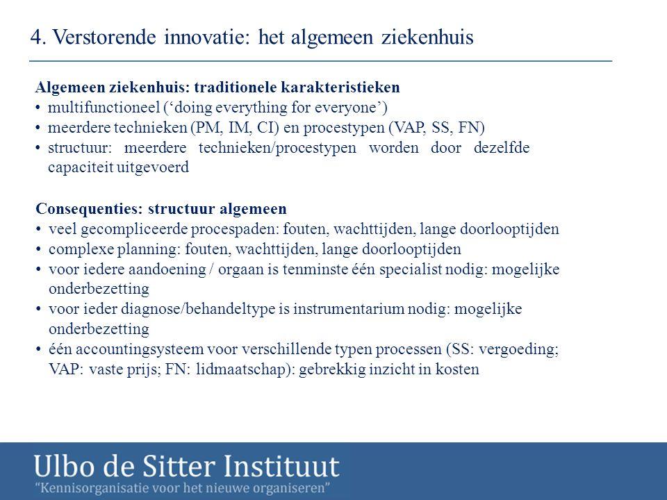 4. Verstorende innovatie: het algemeen ziekenhuis