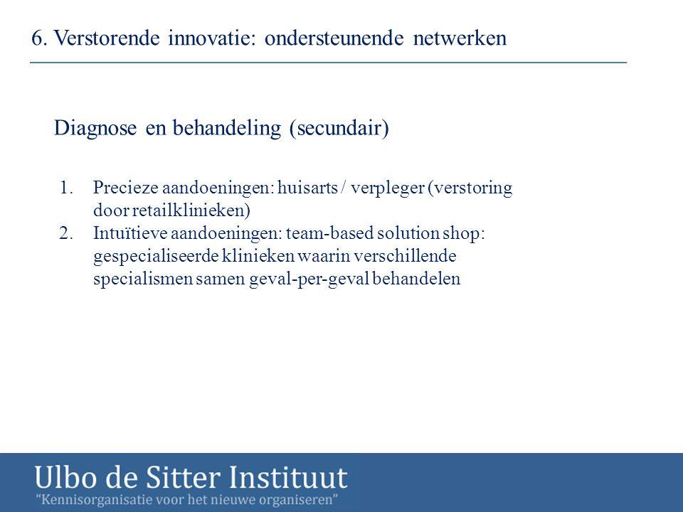 6. Verstorende innovatie: ondersteunende netwerken