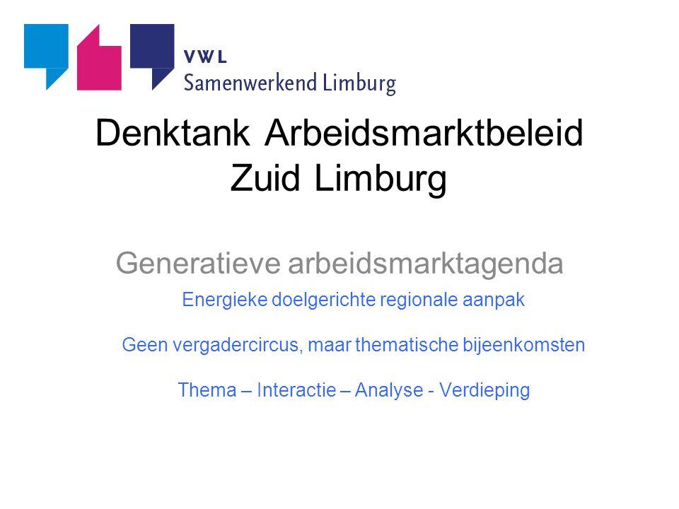 Denktank Arbeidsmarktbeleid Zuid Limburg Generatieve arbeidsmarktagenda
