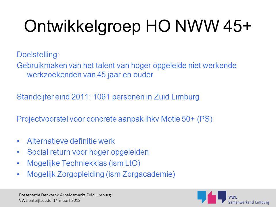 Ontwikkelgroep HO NWW 45+