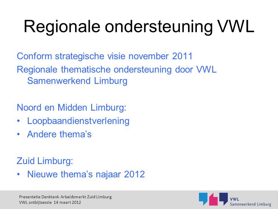 Regionale ondersteuning VWL