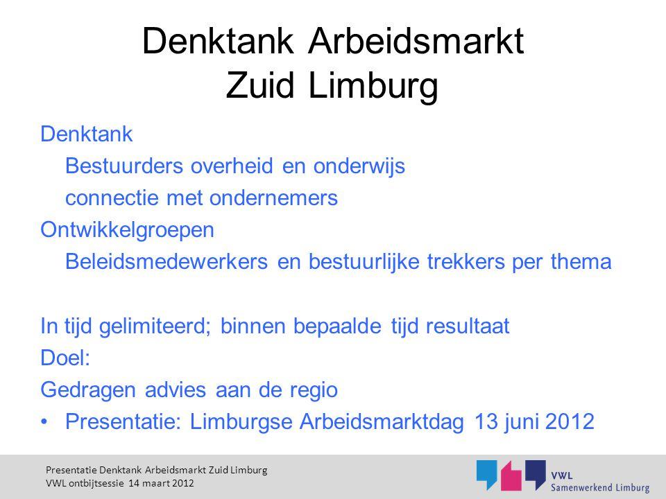 Denktank Arbeidsmarkt Zuid Limburg