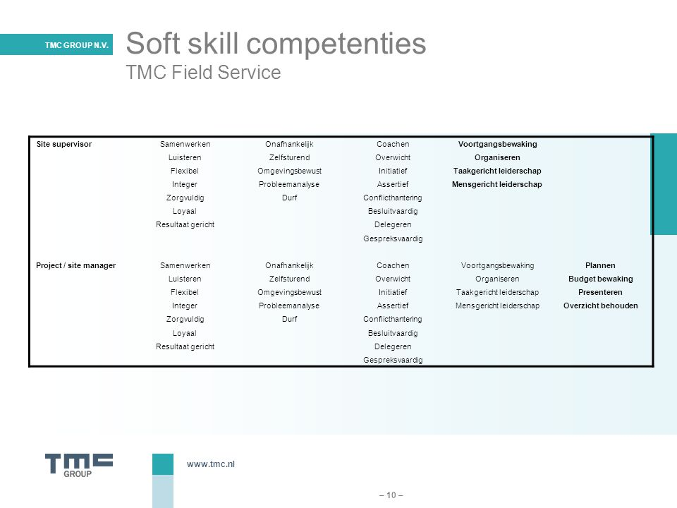 Soft skill competenties TMC Field Service