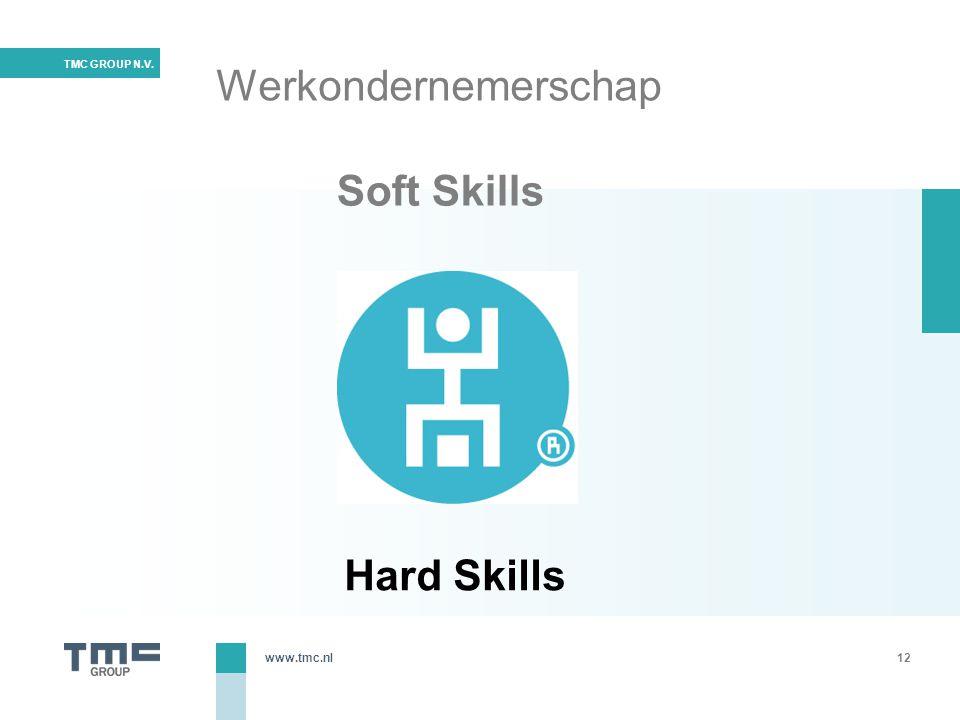Werkondernemerschap Soft Skills Hard Skills
