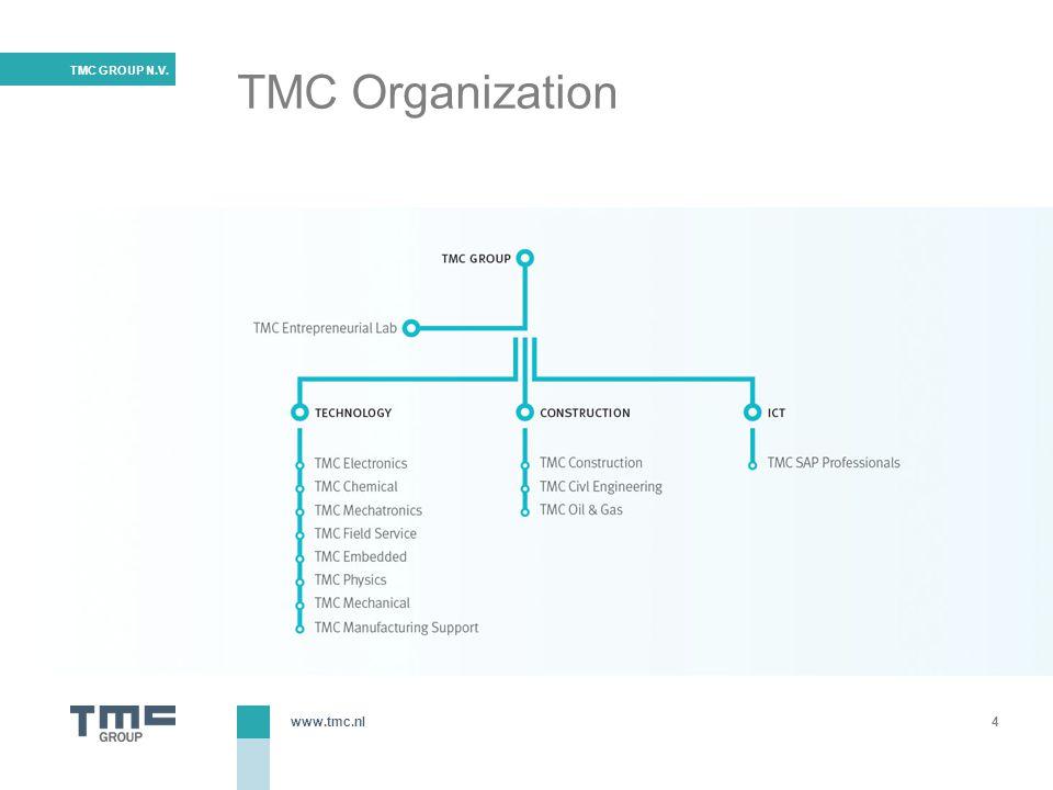 TMC Organization