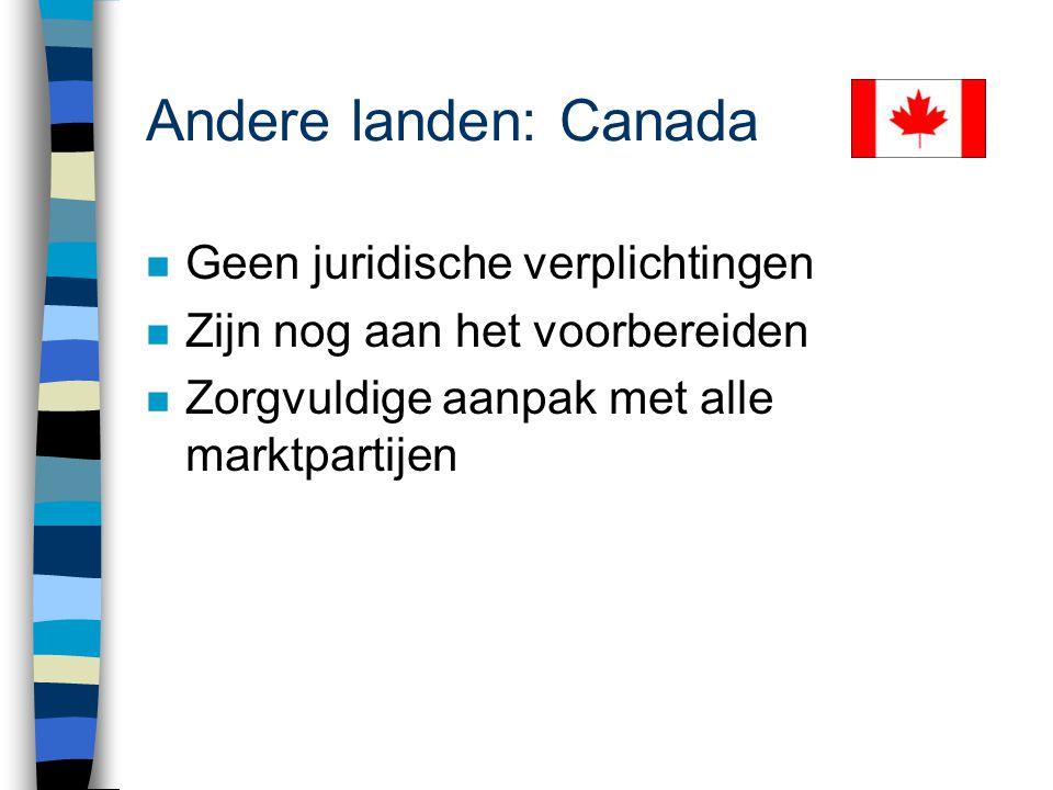 Andere landen: Canada Geen juridische verplichtingen