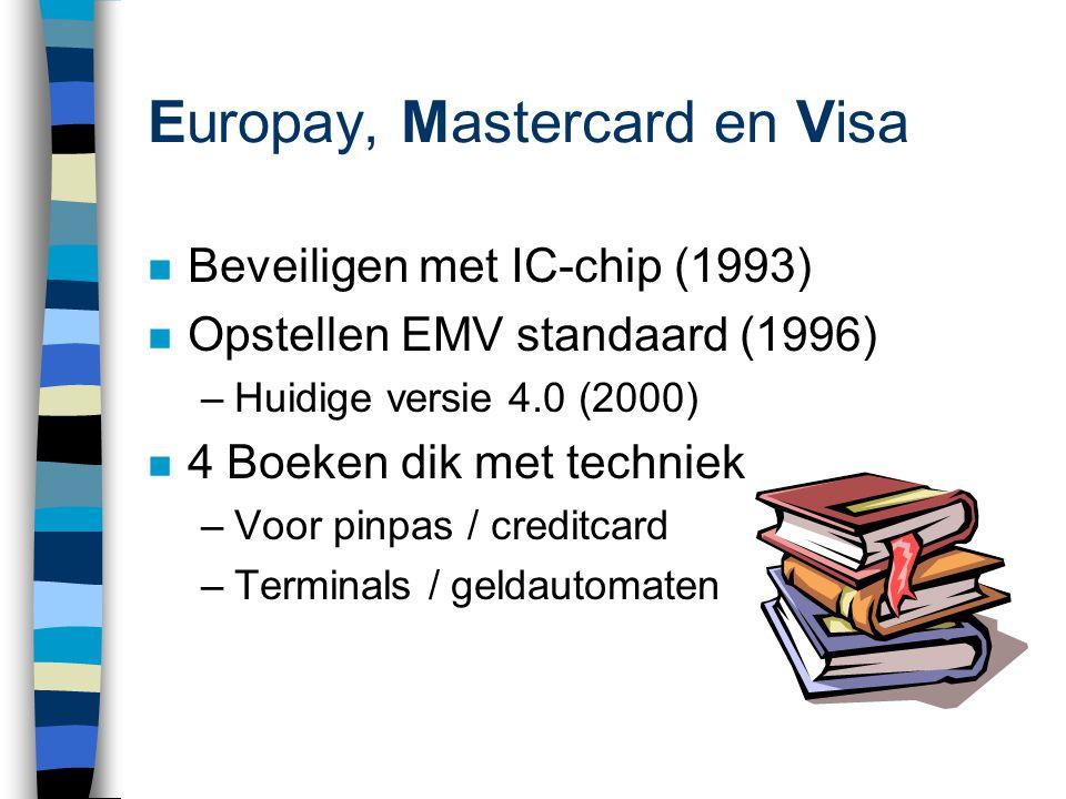 Europay, Mastercard en Visa