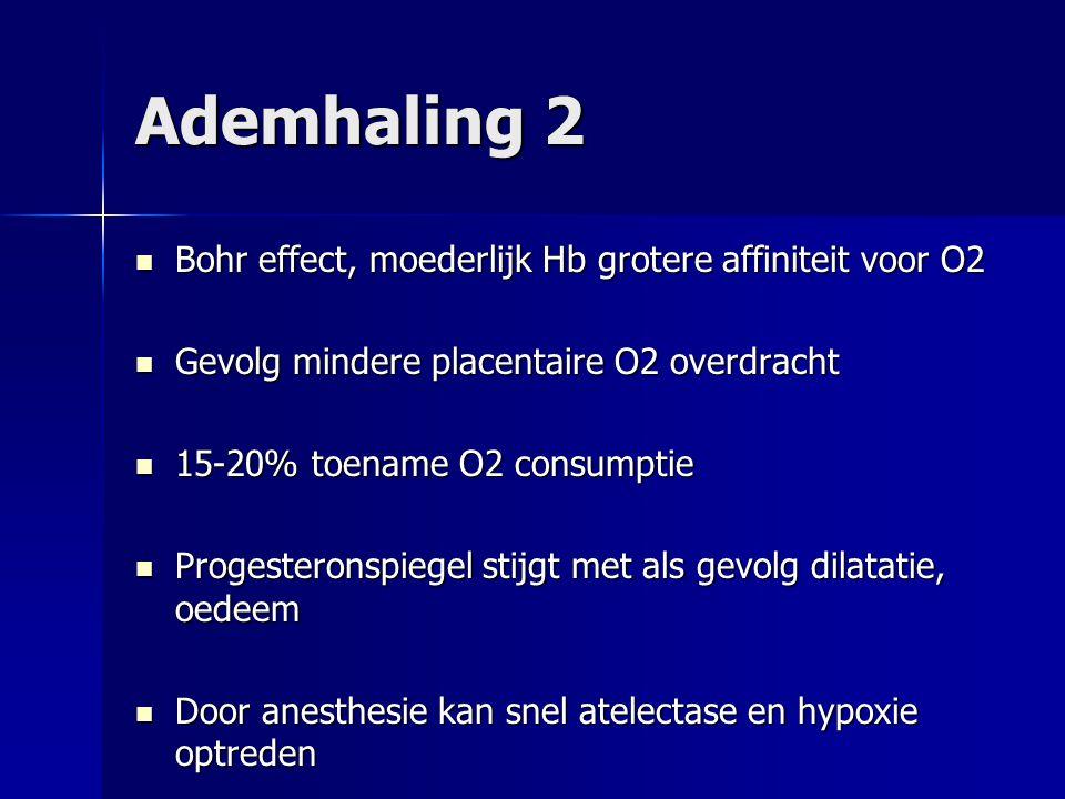 Ademhaling 2 Bohr effect, moederlijk Hb grotere affiniteit voor O2
