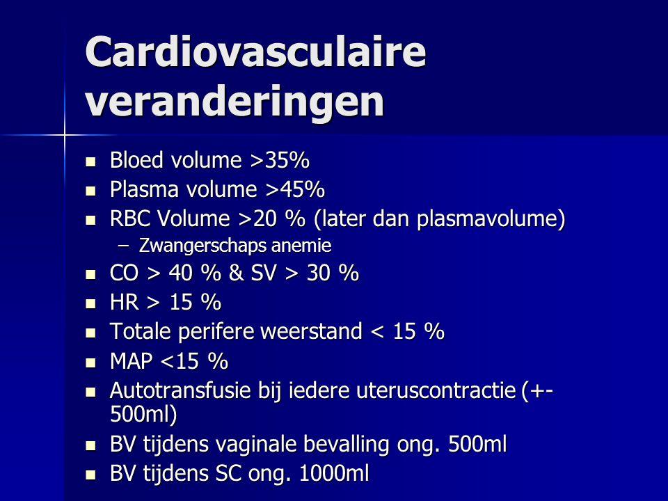 Cardiovasculaire veranderingen