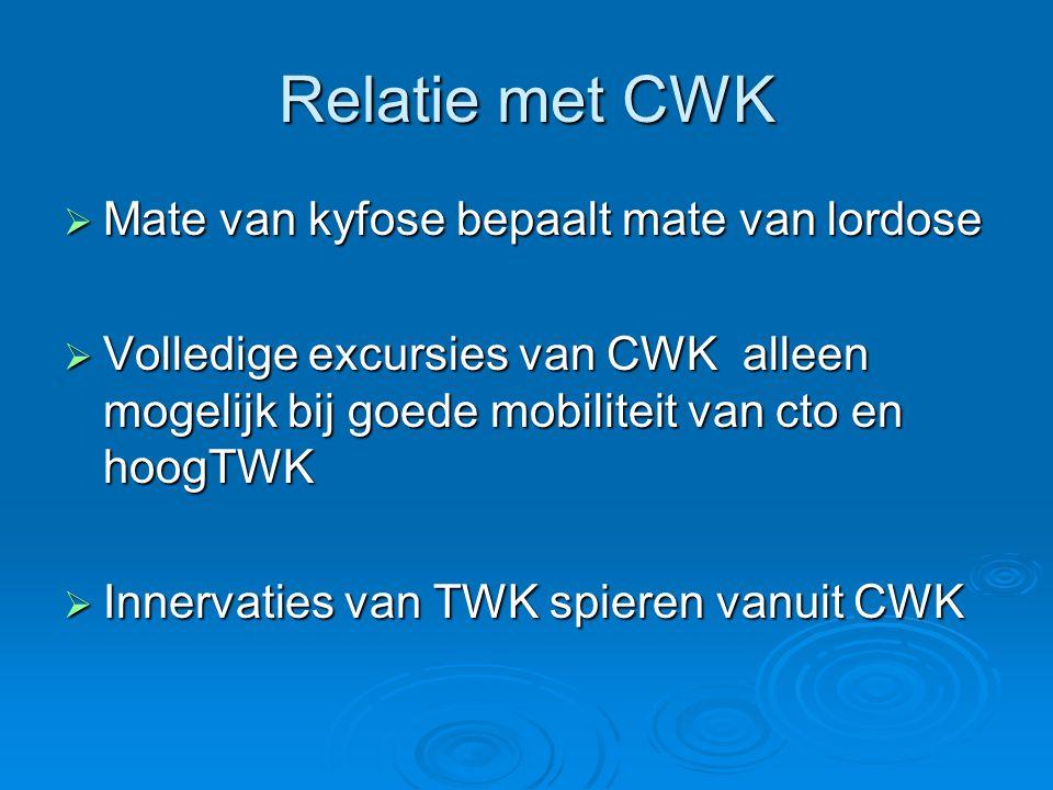Relatie met CWK Mate van kyfose bepaalt mate van lordose
