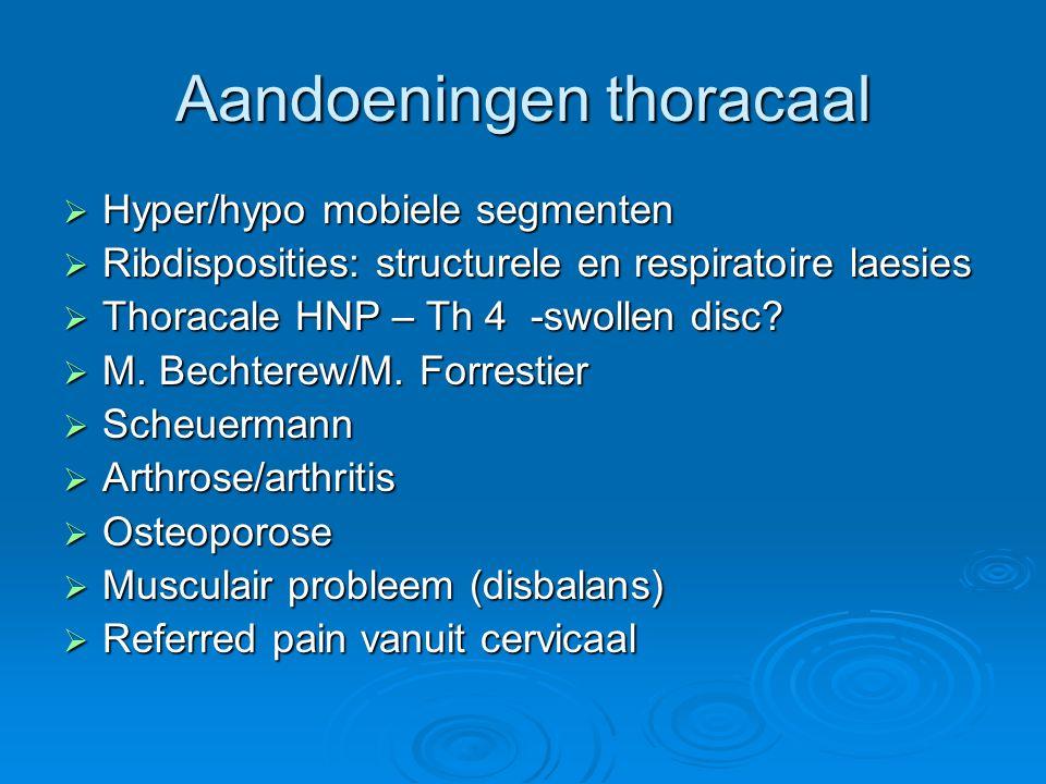 Aandoeningen thoracaal