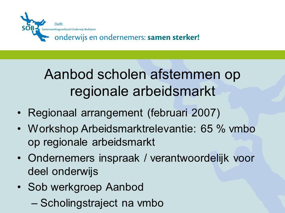 Aanbod scholen afstemmen op regionale arbeidsmarkt