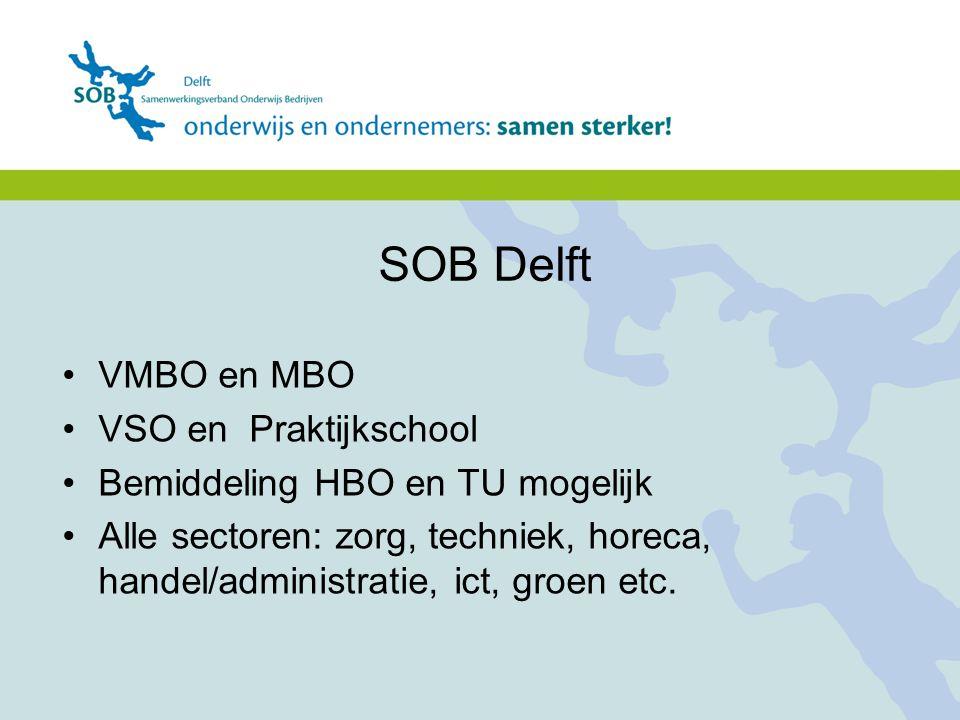 SOB Delft Vmbo en mbo VSO en Praktijkschool